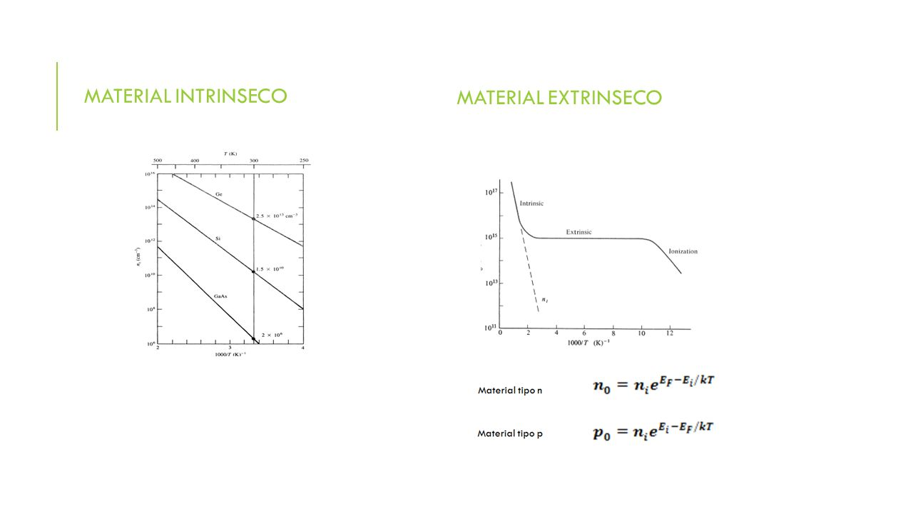 MATERIAL INTRINSECO MATERIAL EXTRINSECO
