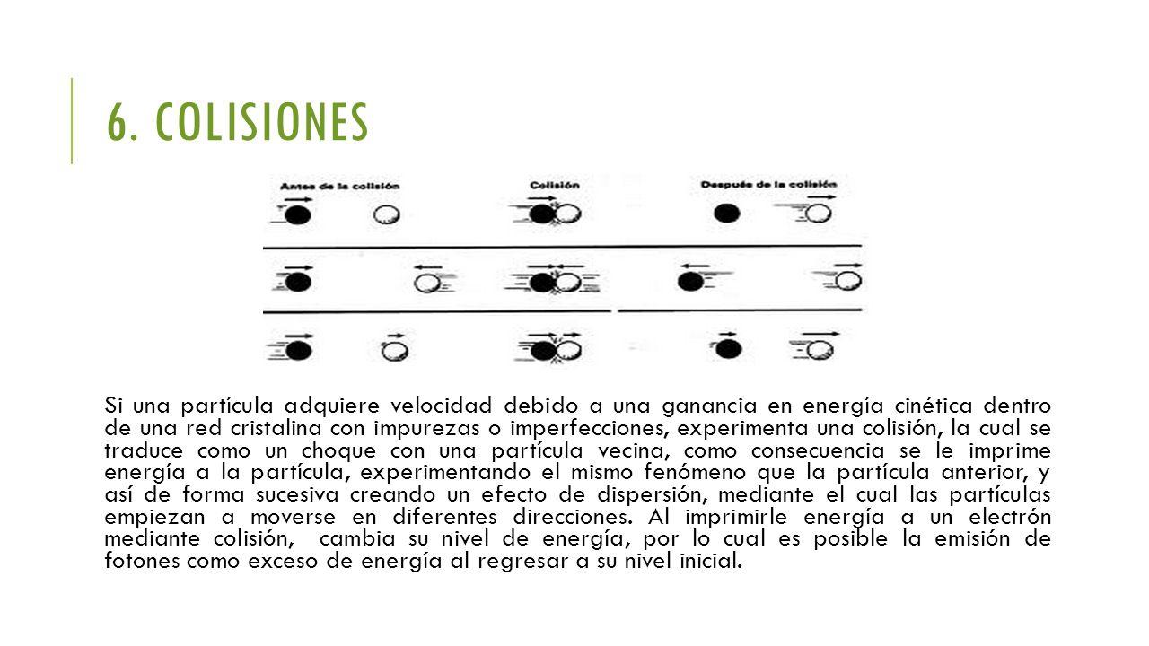 6. colisiones