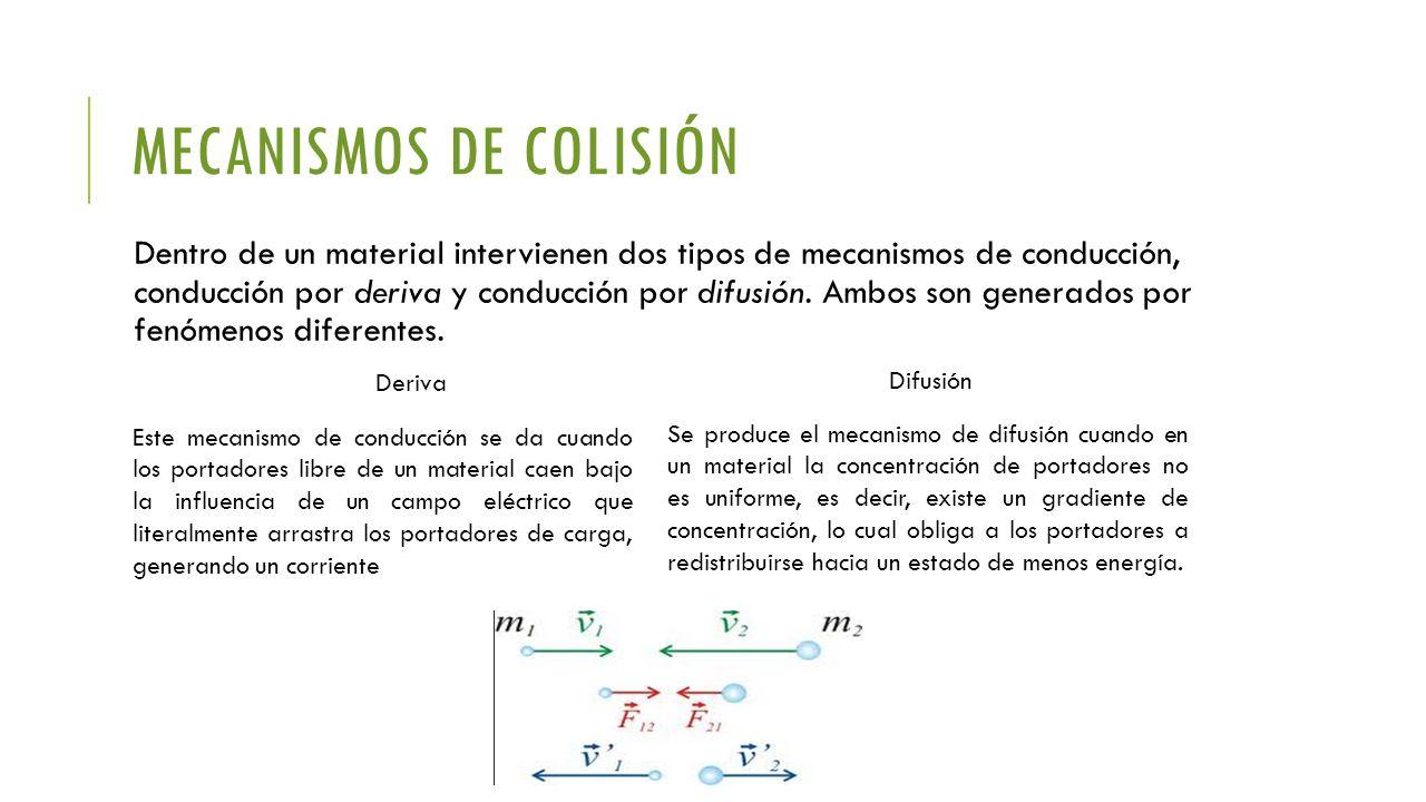 Mecanismos de colisión