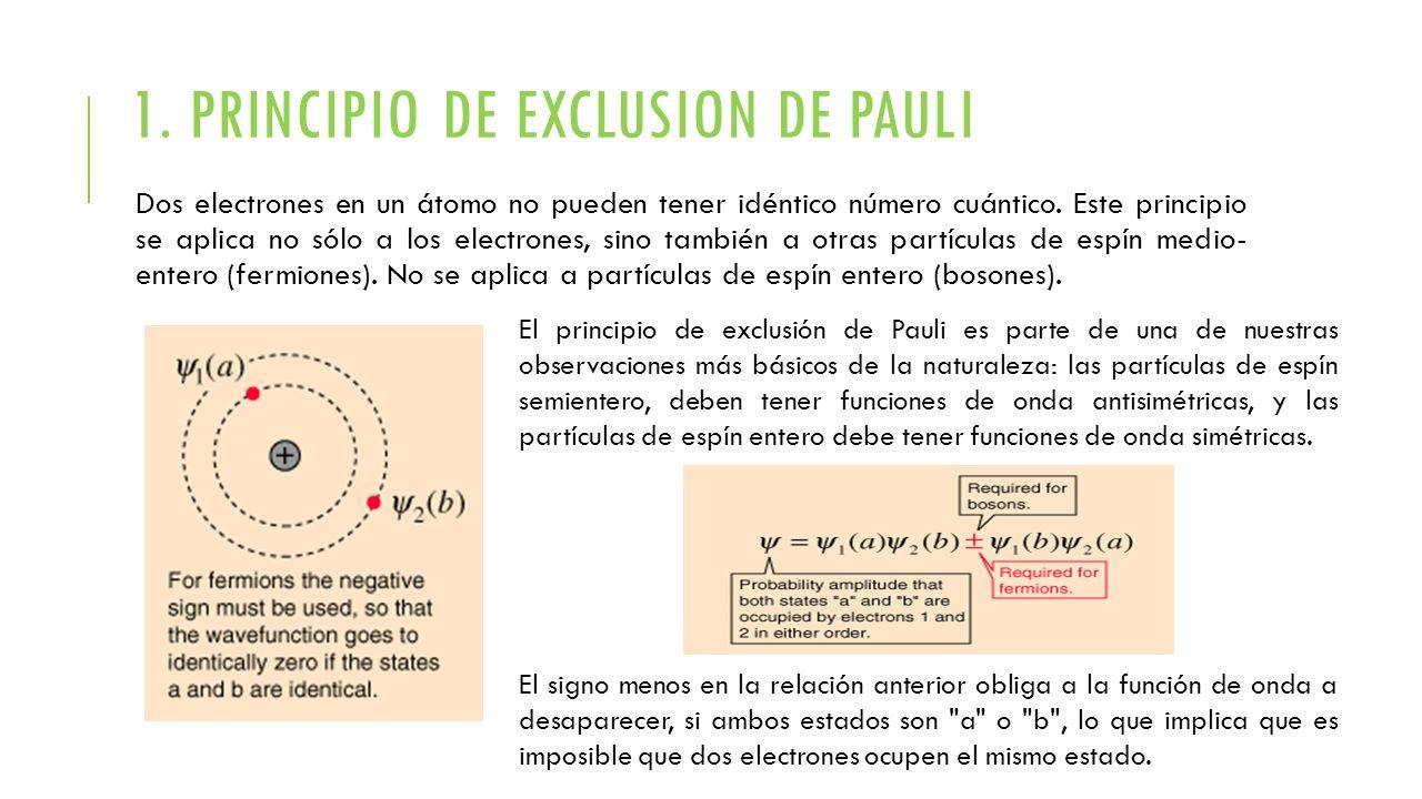 1. PRINCIPIO DE EXCLUSION DE PAULI