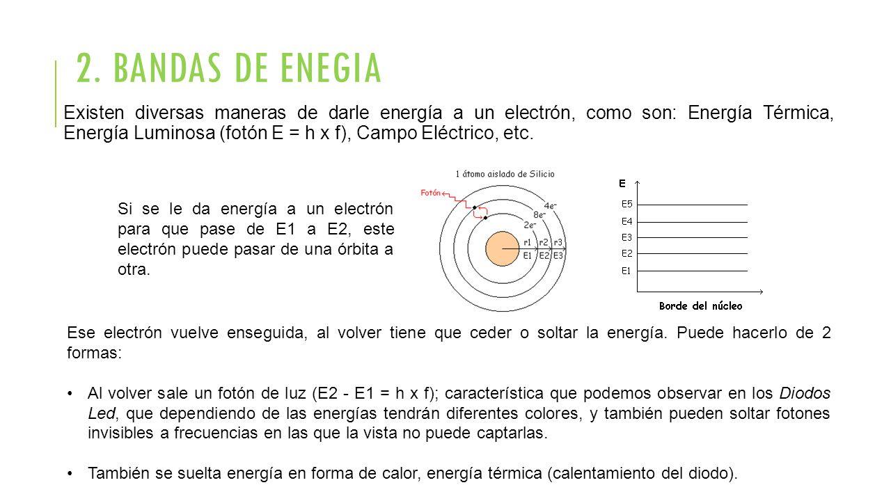 2. BANDAS DE ENEGIA