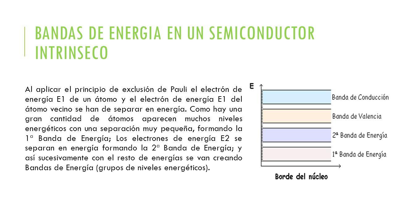 BANDAS DE ENERGIA EN UN SEMICONDUCTOR INTRINSECO