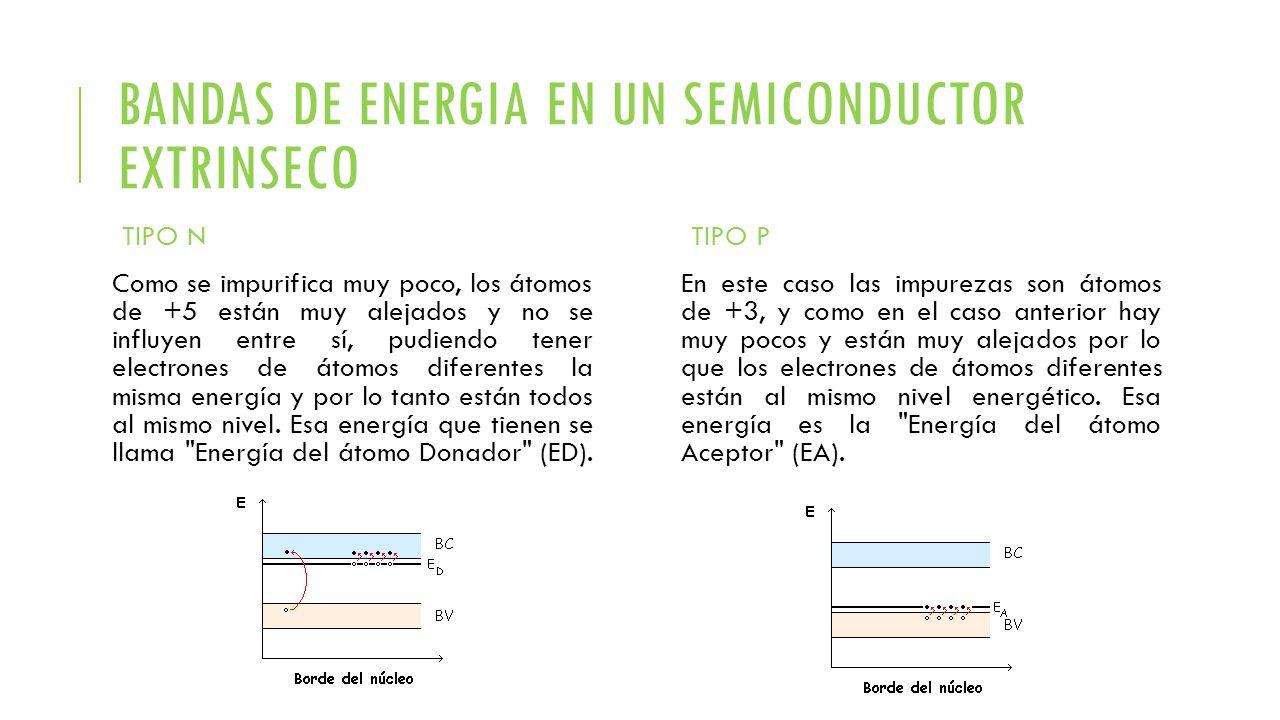 BANDAS DE ENERGIA EN UN SEMICONDUCTOR EXTRINSECO