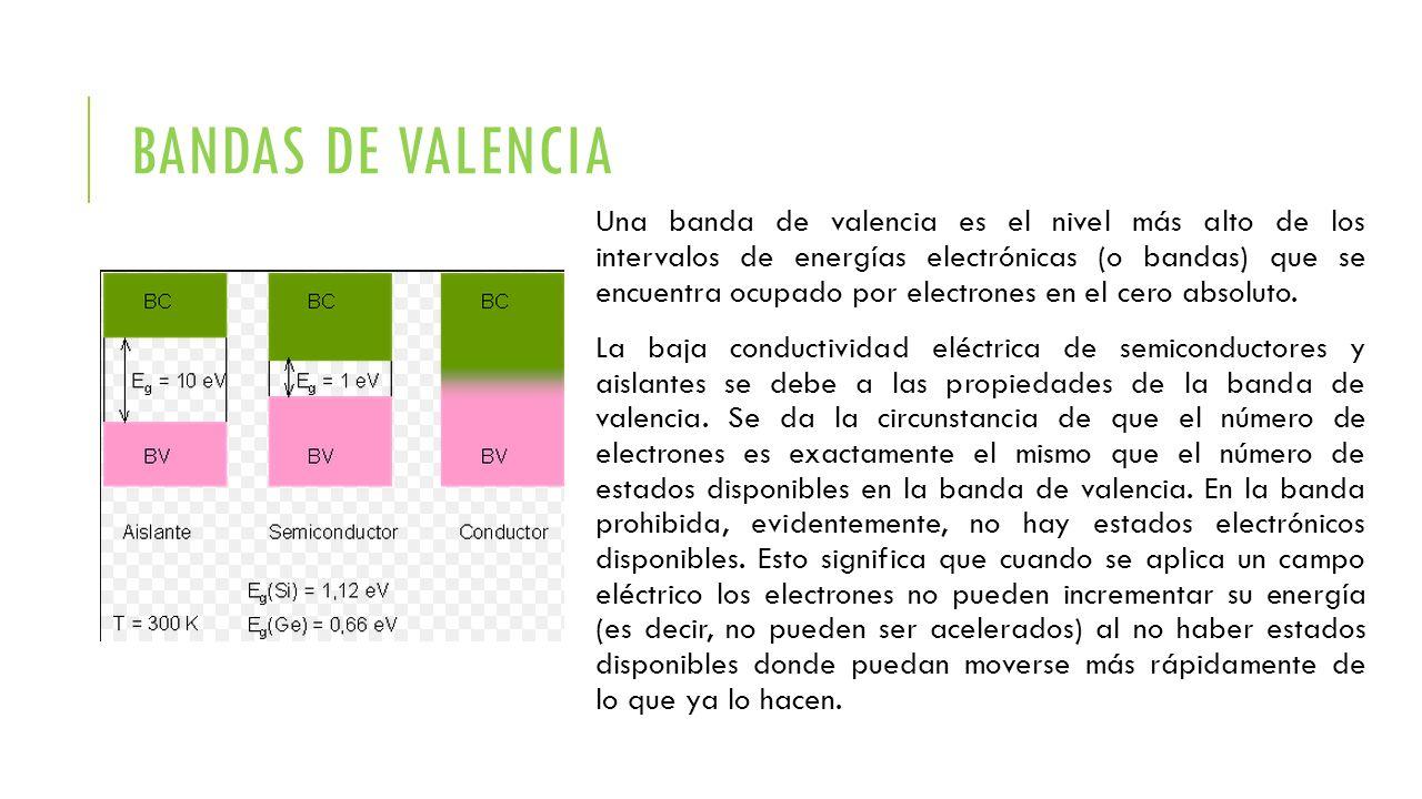 Bandas de Valencia