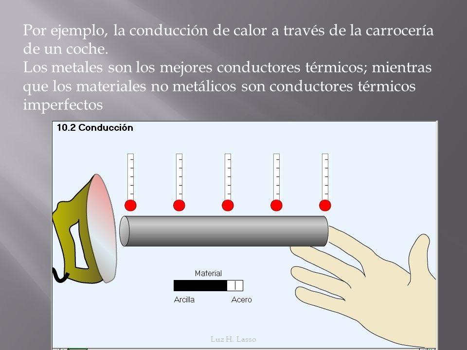 Por ejemplo, la conducción de calor a través de la carrocería de un coche.