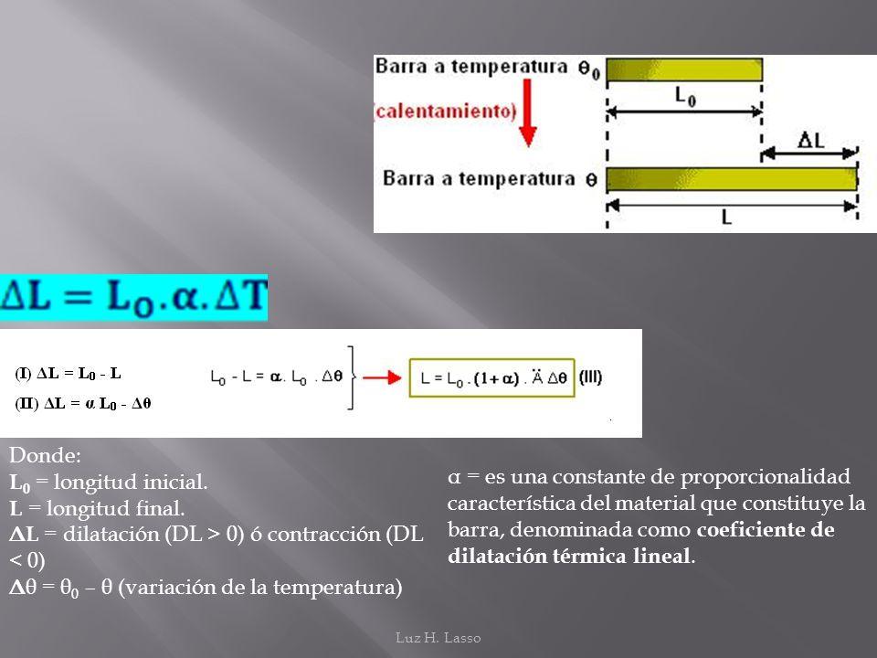 Donde: L0 = longitud inicial. L = longitud final