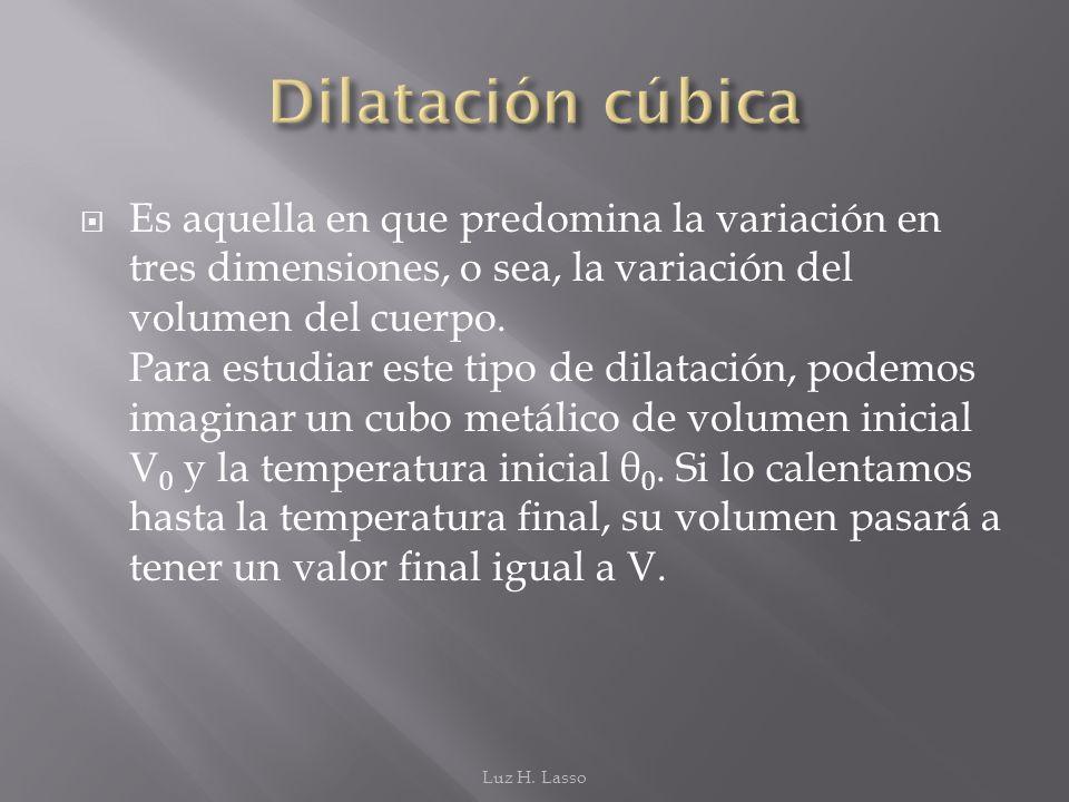 Dilatación cúbica
