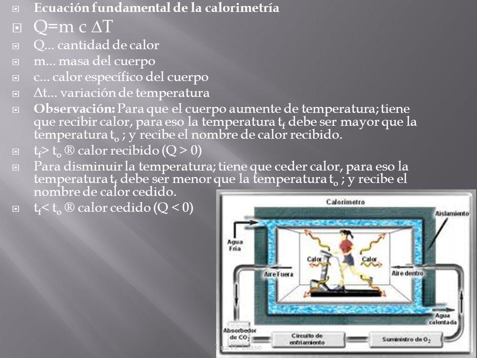 Q=m c ∆T Ecuación fundamental de la calorimetría