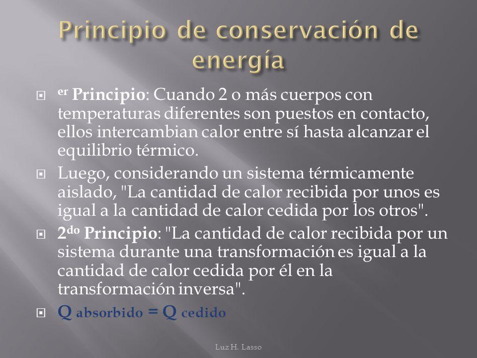 Principio de conservación de energía
