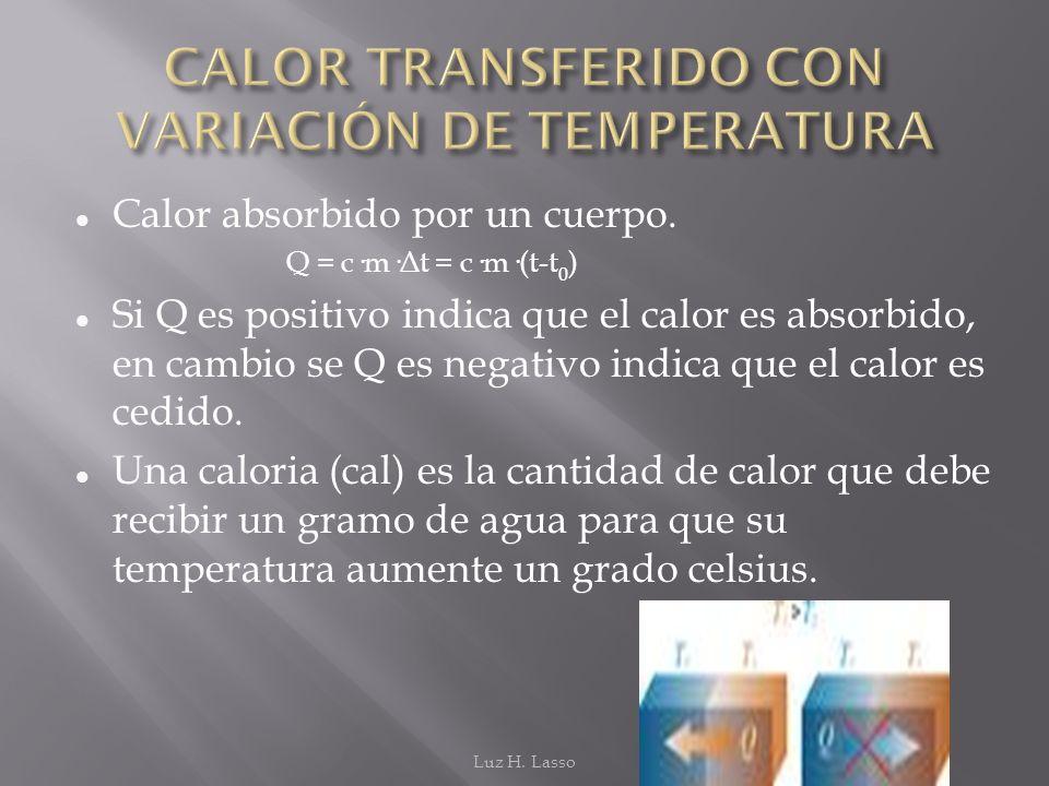 CALOR TRANSFERIDO CON VARIACIÓN DE TEMPERATURA
