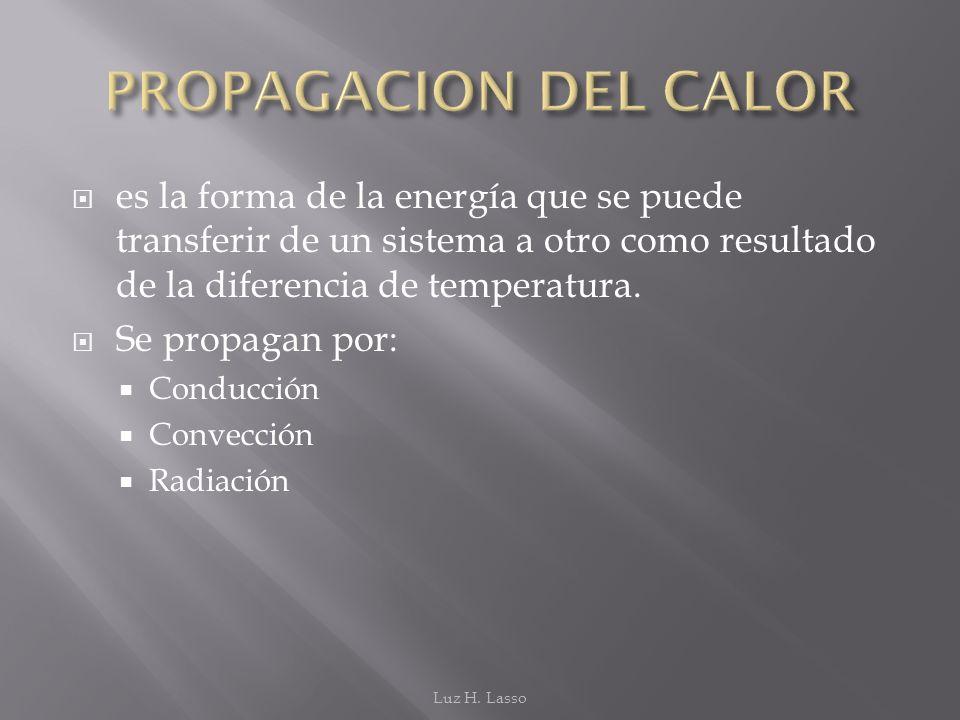 PROPAGACION DEL CALOR es la forma de la energía que se puede transferir de un sistema a otro como resultado de la diferencia de temperatura.