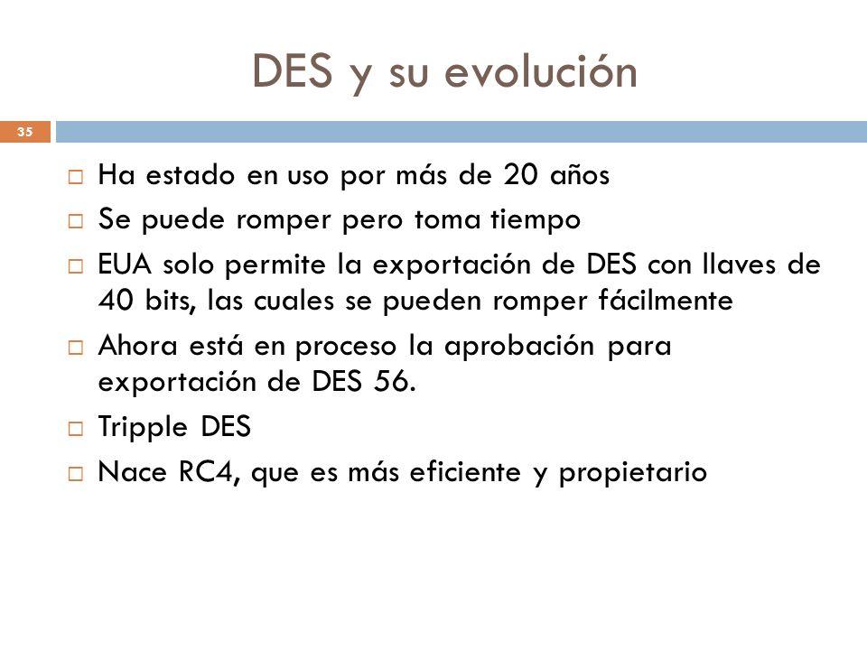 DES y su evolución Ha estado en uso por más de 20 años