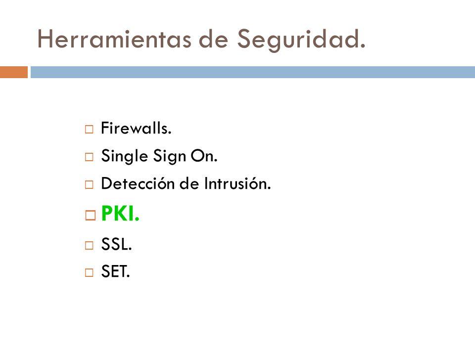 Herramientas de Seguridad.