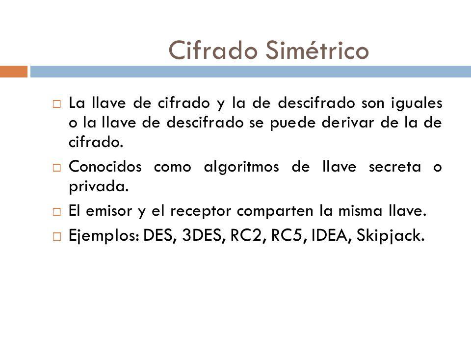 Cifrado Simétrico Ejemplos: DES, 3DES, RC2, RC5, IDEA, Skipjack.