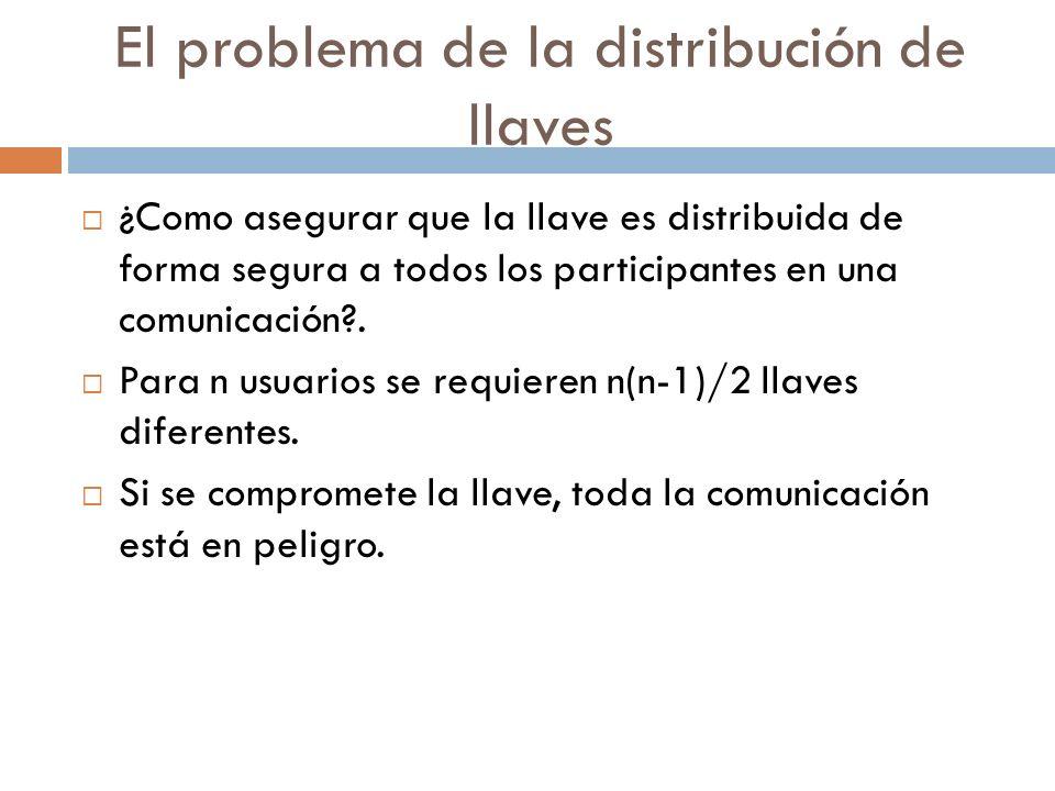 El problema de la distribución de llaves