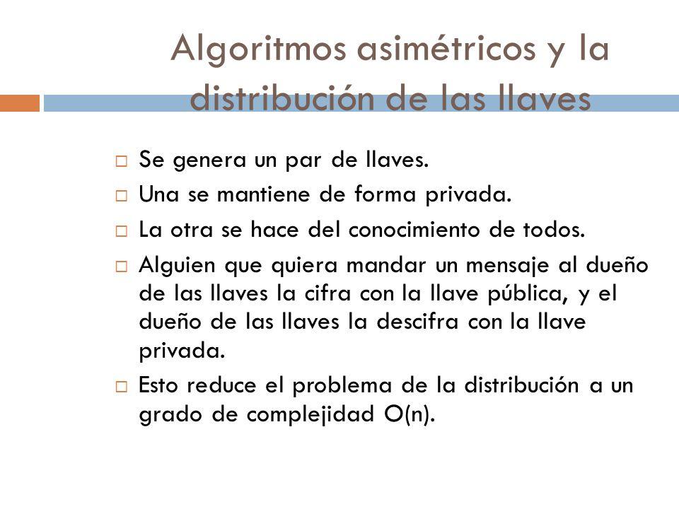 Algoritmos asimétricos y la distribución de las llaves