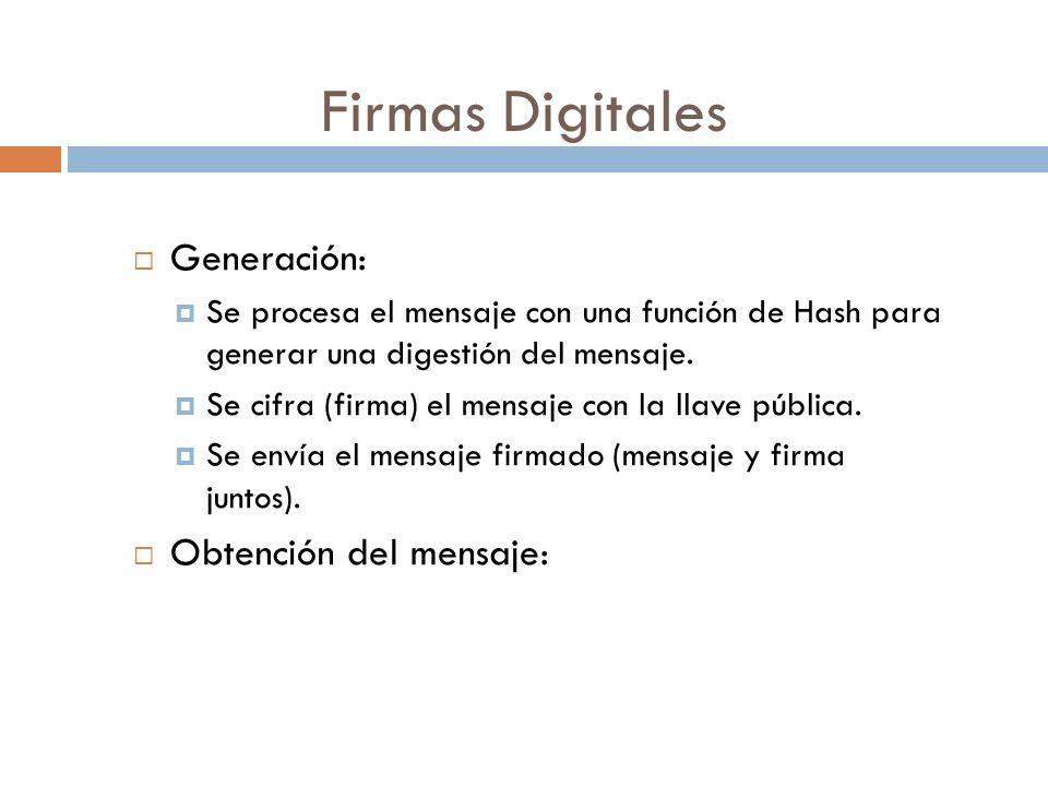 Firmas Digitales Generación: Obtención del mensaje: