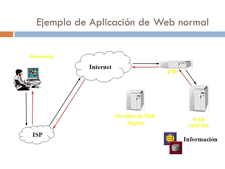 Ejemplo de Aplicación de Web normal