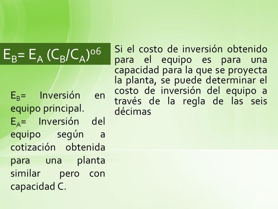 EB= EA (CB/CA)06