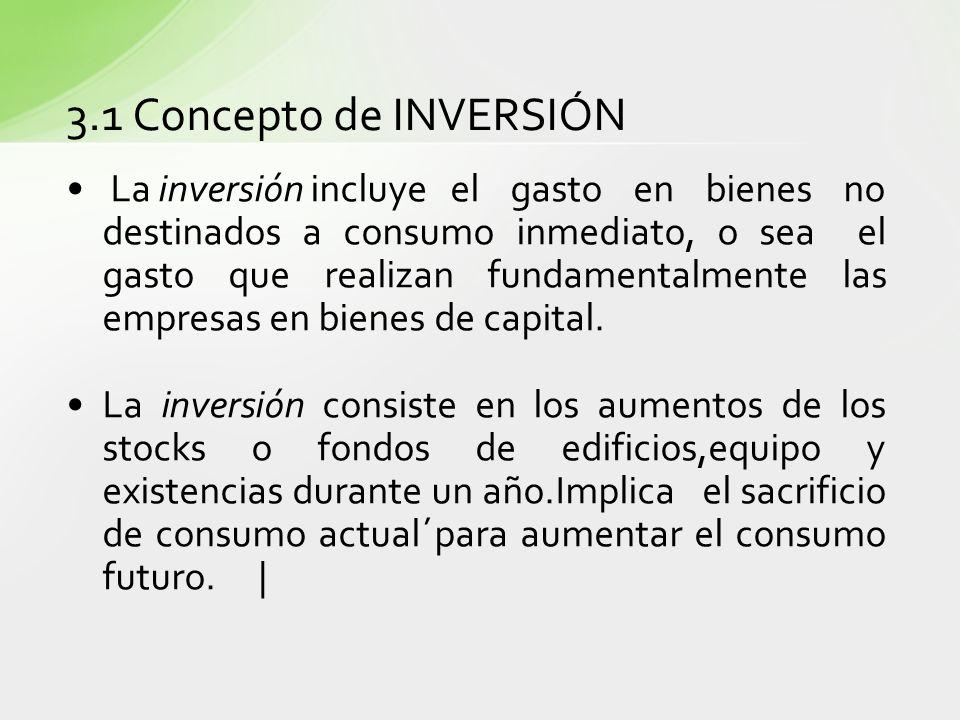 3.1 Concepto de INVERSIÓN