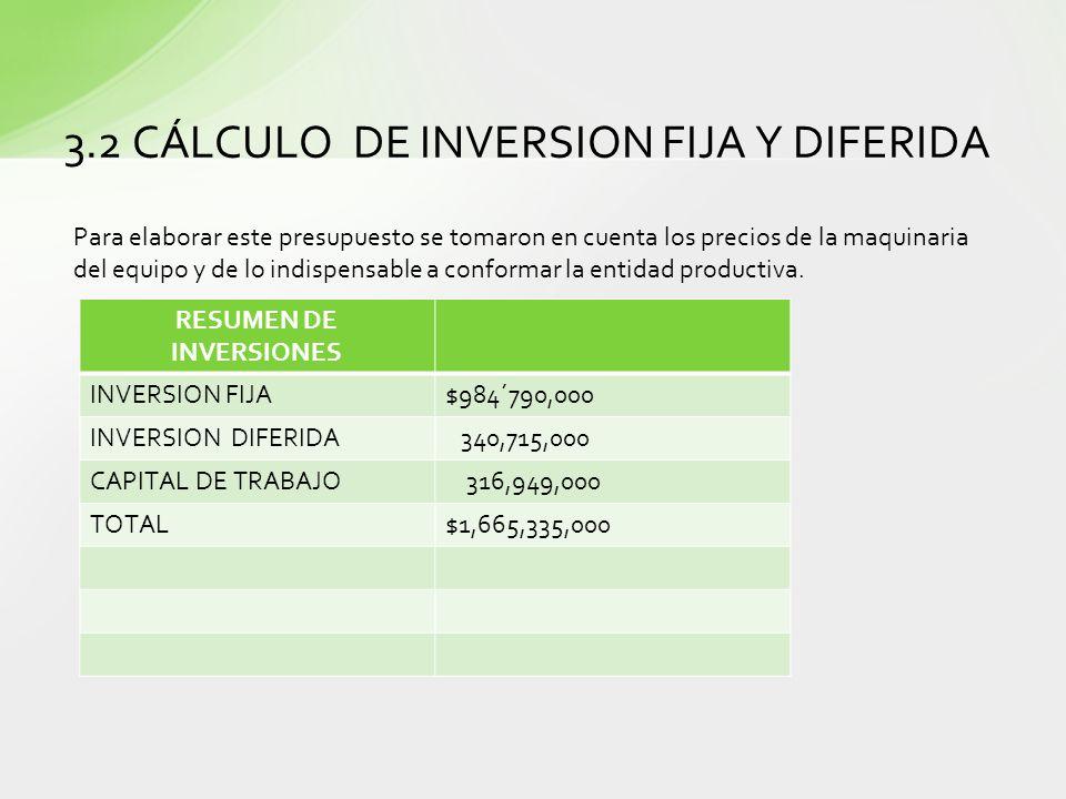 3.2 CÁLCULO DE INVERSION FIJA Y DIFERIDA