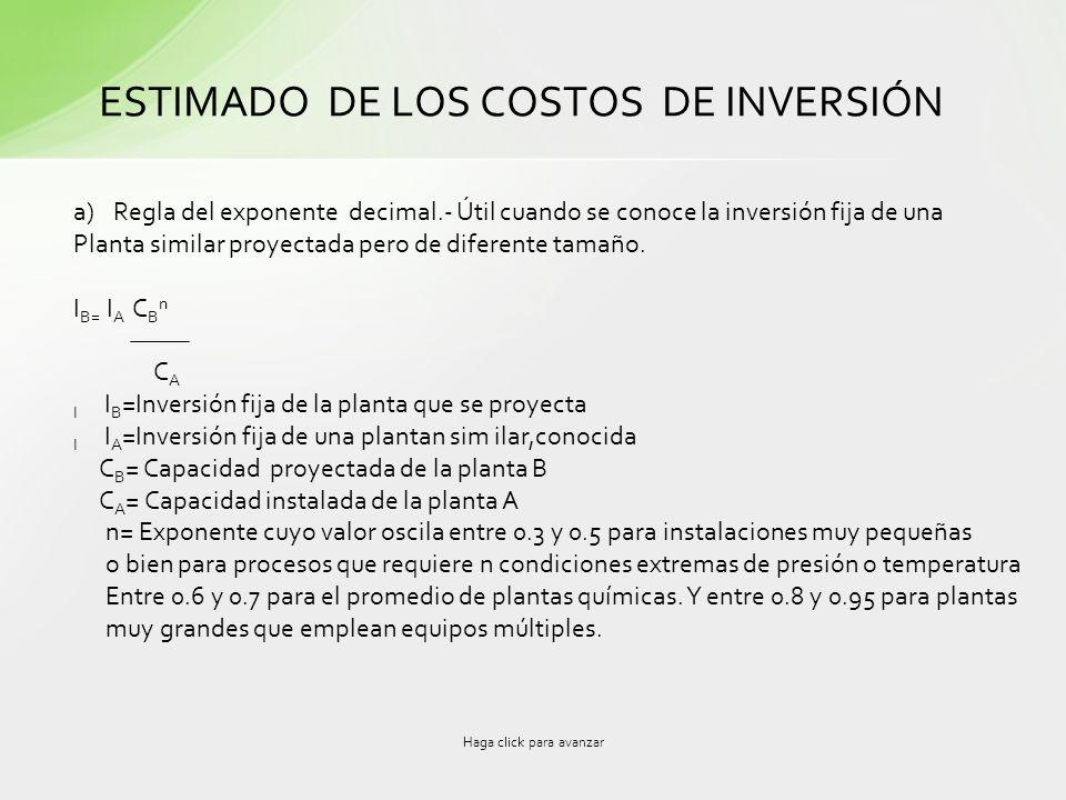ESTIMADO DE LOS COSTOS DE INVERSIÓN