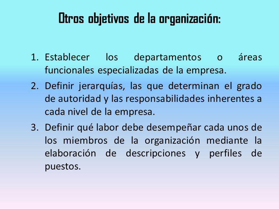 Otros objetivos de la organización: