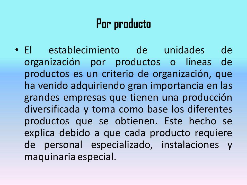 Por producto