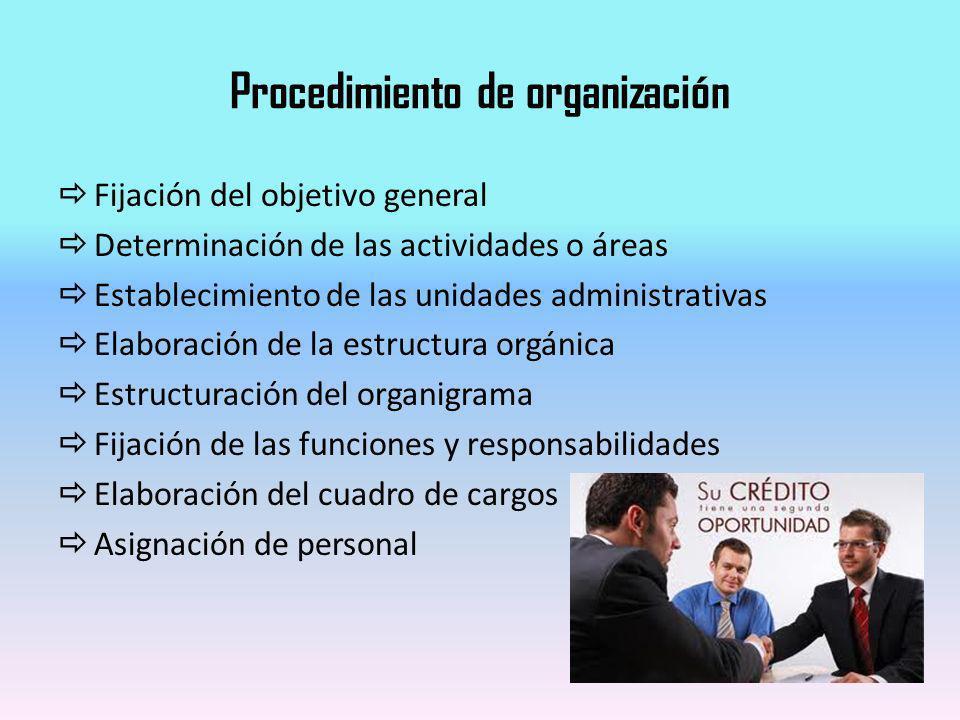 Procedimiento de organización