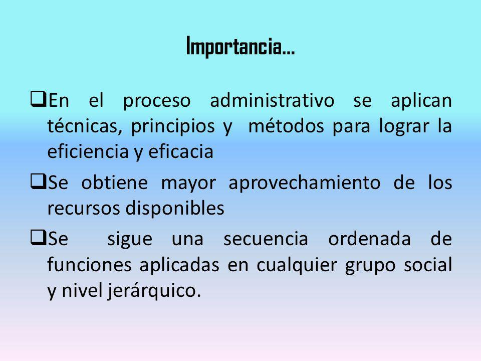 Importancia… En el proceso administrativo se aplican técnicas, principios y métodos para lograr la eficiencia y eficacia.