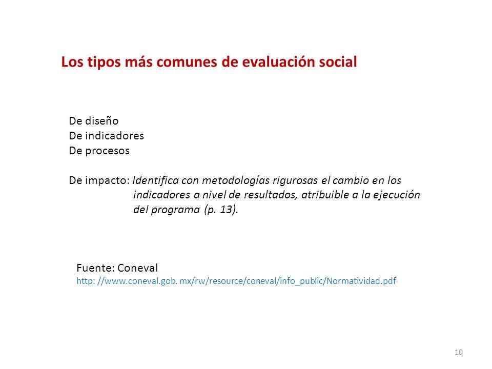 Los tipos más comunes de evaluación social
