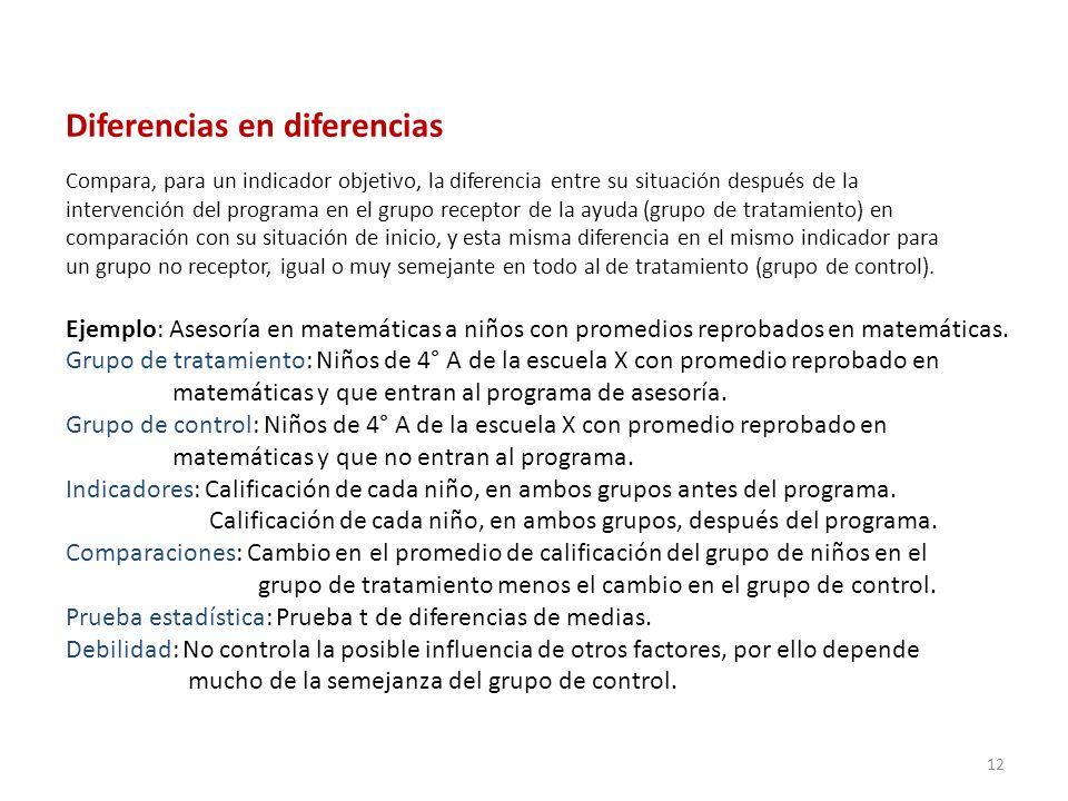 Diferencias en diferencias