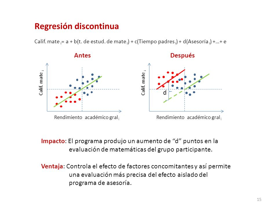 Regresión discontinua