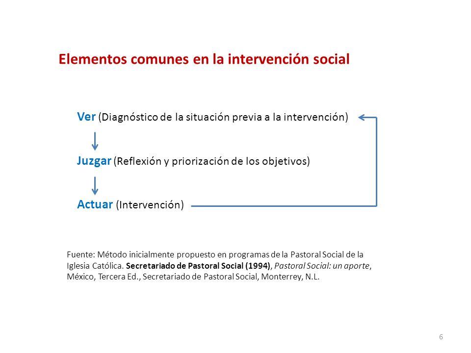 Elementos comunes en la intervención social