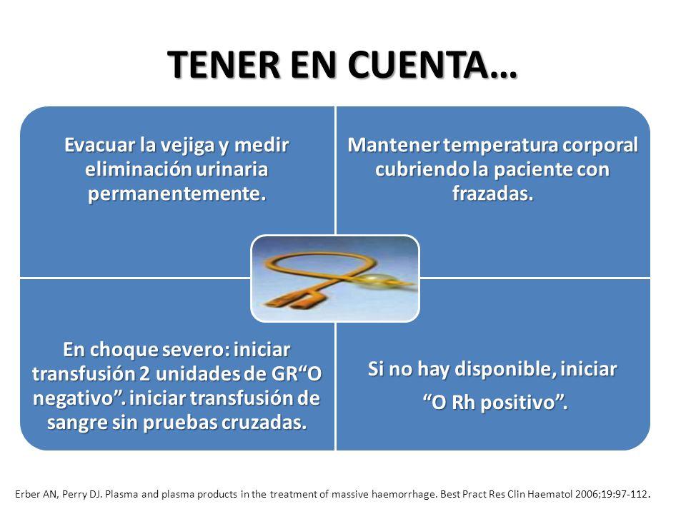 TENER EN CUENTA… Evacuar la vejiga y medir eliminación urinaria permanentemente. Mantener temperatura corporal cubriendo la paciente con frazadas.
