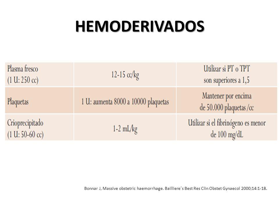 HEMODERIVADOS Bonnar J, Massive obstetric haemorrhage.