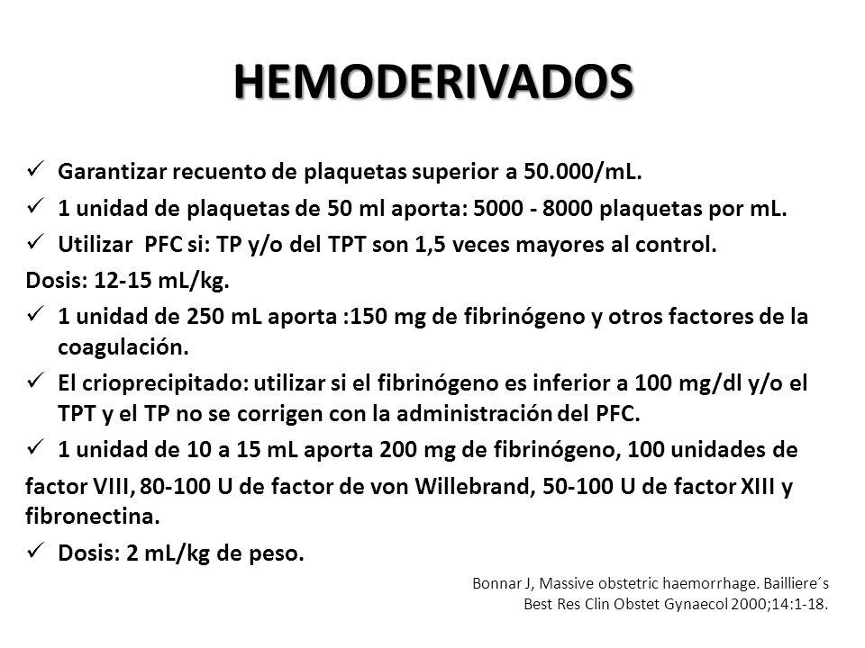 HEMODERIVADOS Garantizar recuento de plaquetas superior a 50.000/mL.
