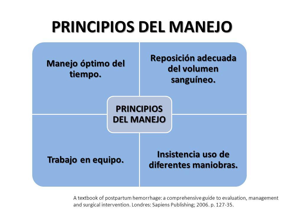 PRINCIPIOS DEL MANEJO PRINCIPIOS DEL MANEJO. Manejo óptimo del tiempo. Reposición adecuada del volumen sanguíneo.