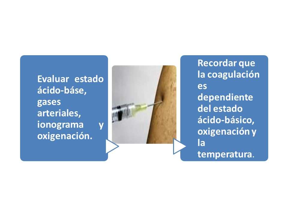 Evaluar estado ácido-báse, gases arteriales, ionograma y oxigenación.
