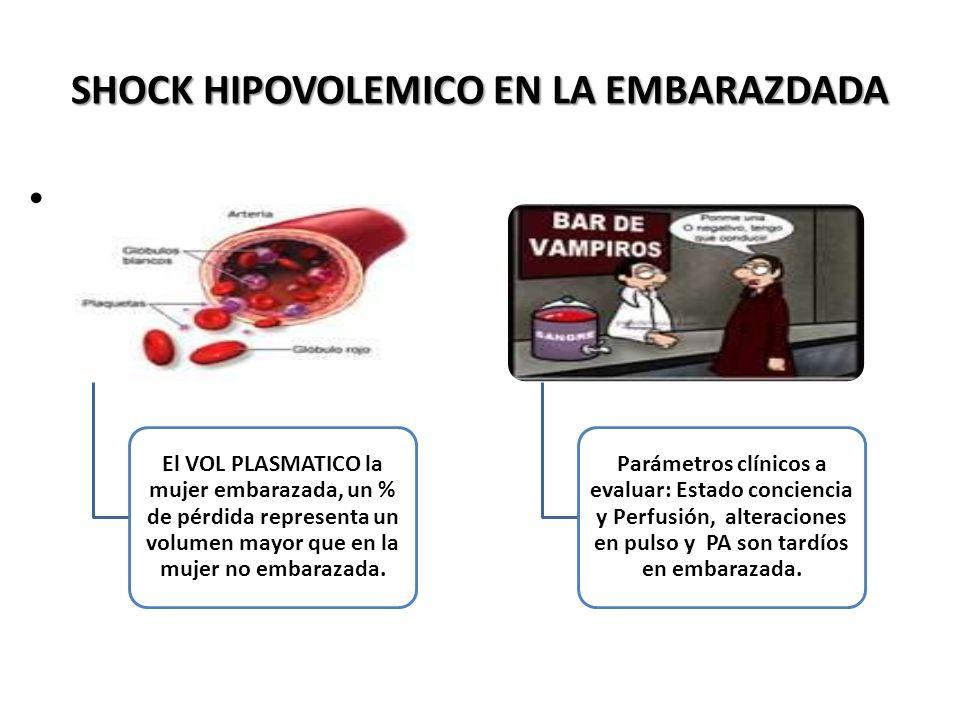 SHOCK HIPOVOLEMICO EN LA EMBARAZDADA