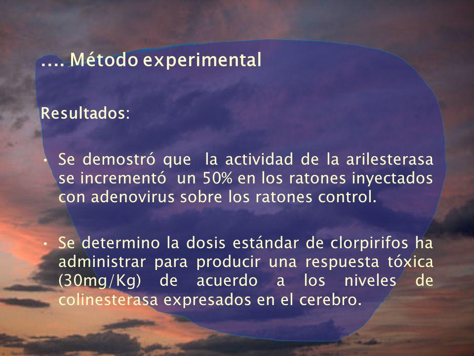 .... Método experimental Resultados: