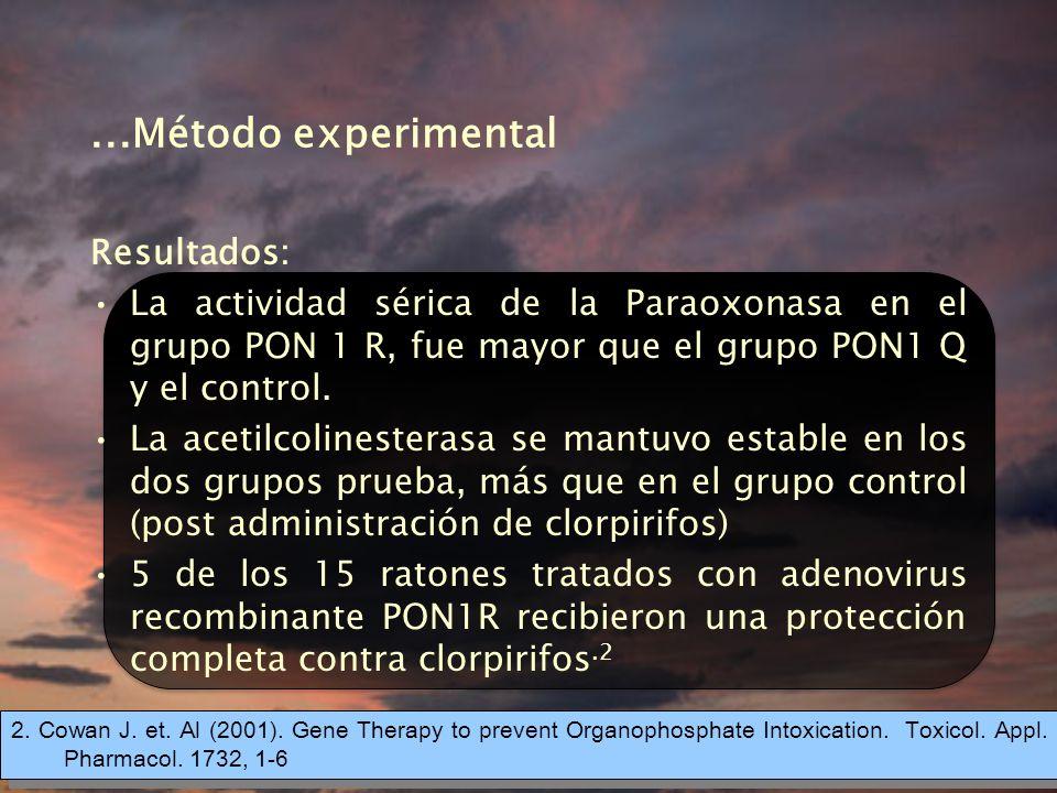 ...Método experimental Resultados: