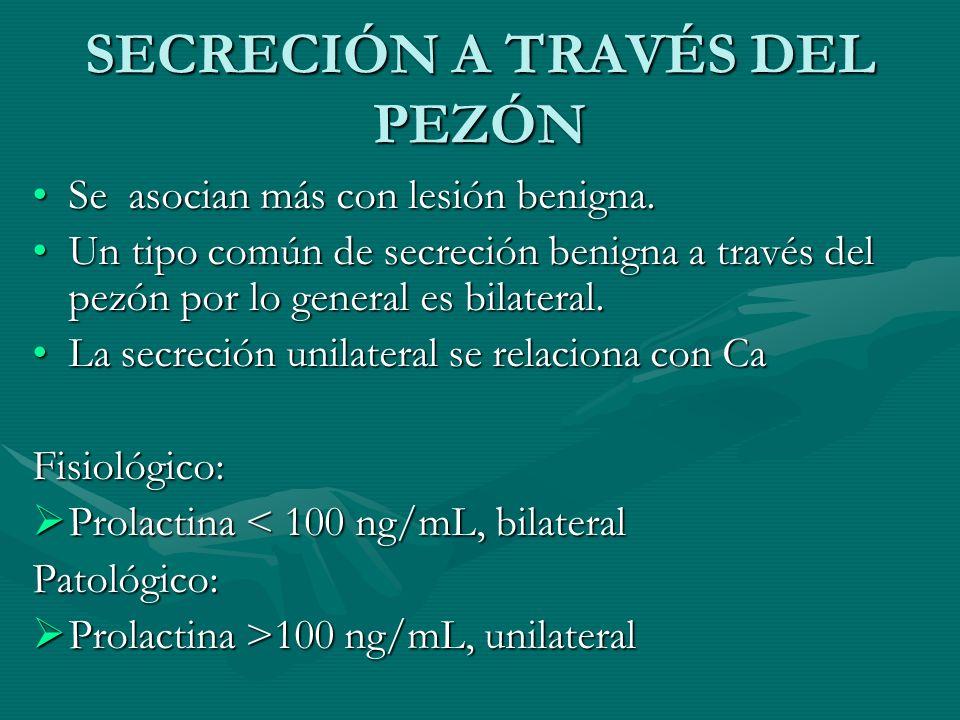 SECRECIÓN A TRAVÉS DEL PEZÓN