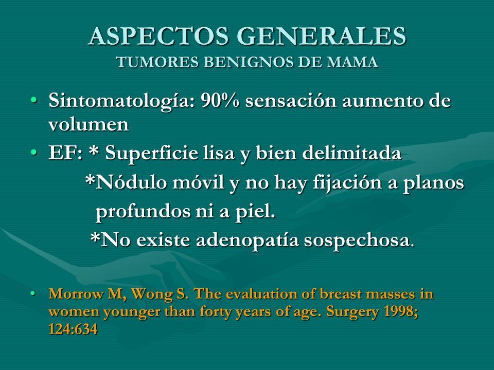 ASPECTOS GENERALES TUMORES BENIGNOS DE MAMA