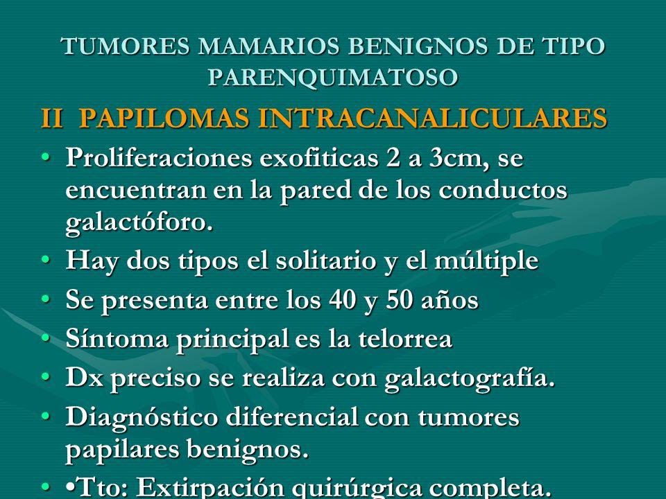 TUMORES MAMARIOS BENIGNOS DE TIPO PARENQUIMATOSO