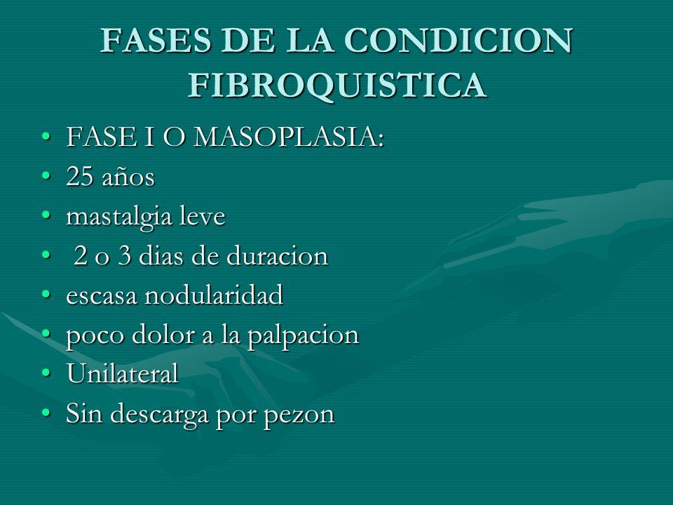 FASES DE LA CONDICION FIBROQUISTICA