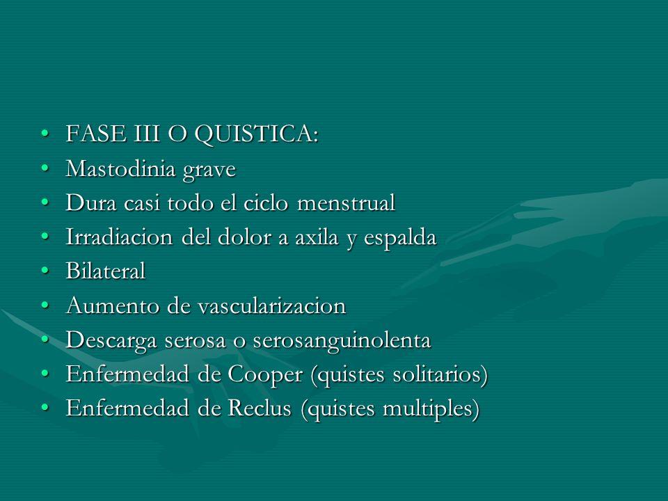 FASE III O QUISTICA: Mastodinia grave. Dura casi todo el ciclo menstrual. Irradiacion del dolor a axila y espalda.