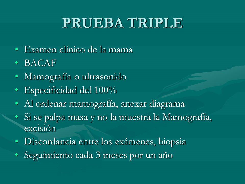 PRUEBA TRIPLE Examen clínico de la mama BACAF Mamografía o ultrasonido