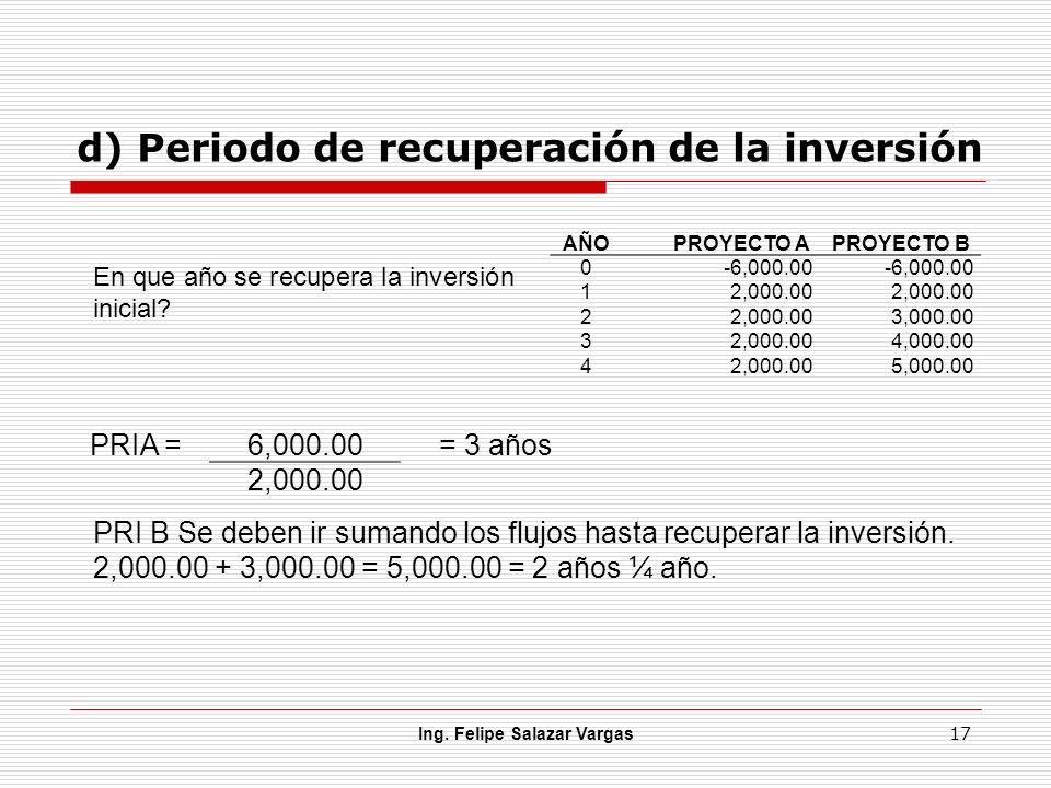 d) Periodo de recuperación de la inversión