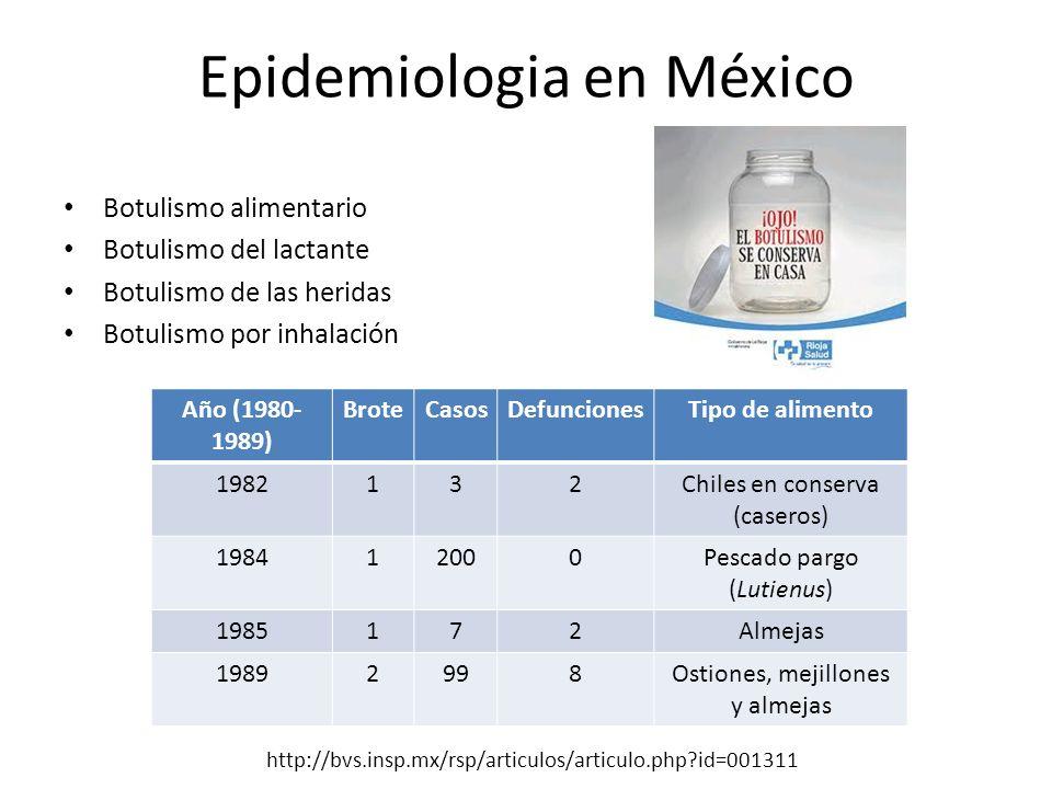 Epidemiologia en México